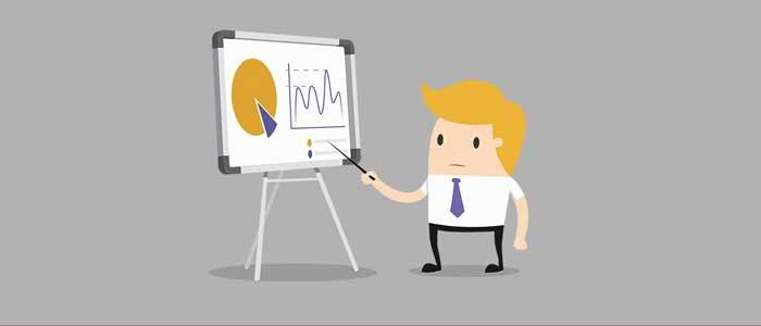 Financial analisys